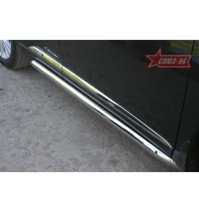 Пороги труба на Lexus RX III 350/450H LXRX.80.1097