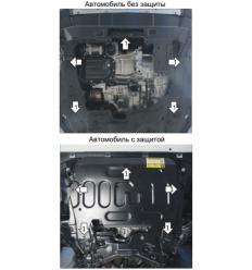 Защита картера и КПП Haval F7x 73105